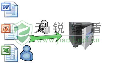 天锐绿盾文件保险柜软件